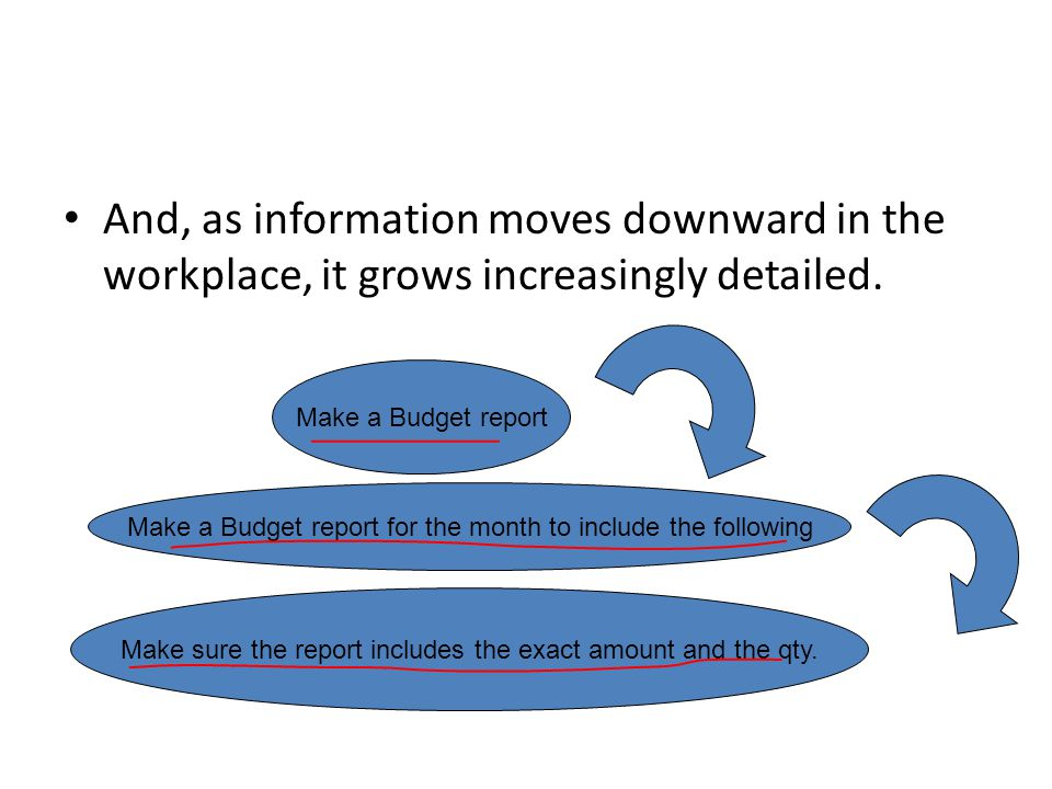 And, as information moves downward in the workplace, it grows increasingly detailed.