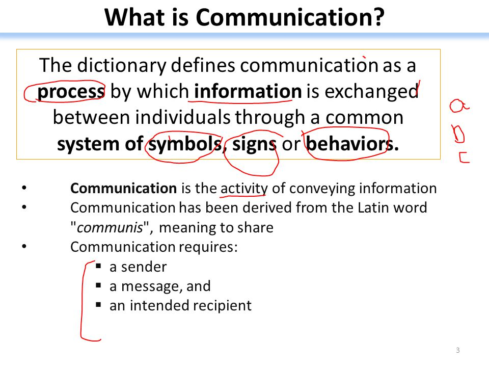 What is Communication