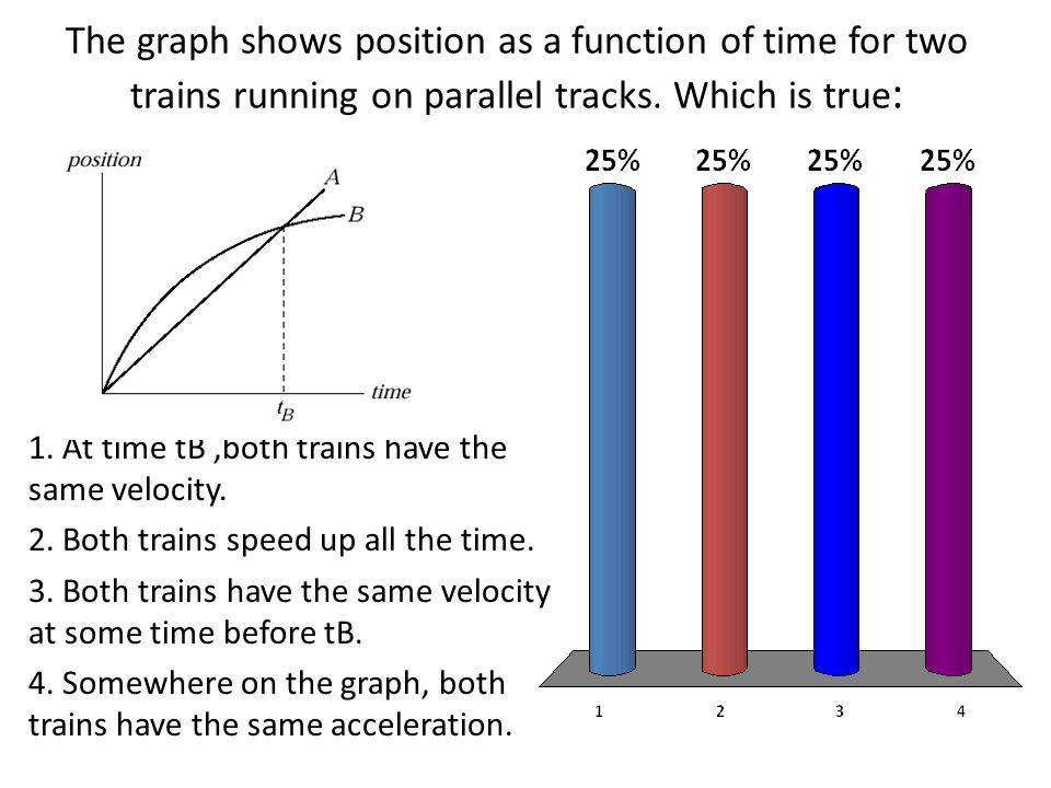 The graph shows position as a function of time for two trains running on parallel tracks. Which is true: