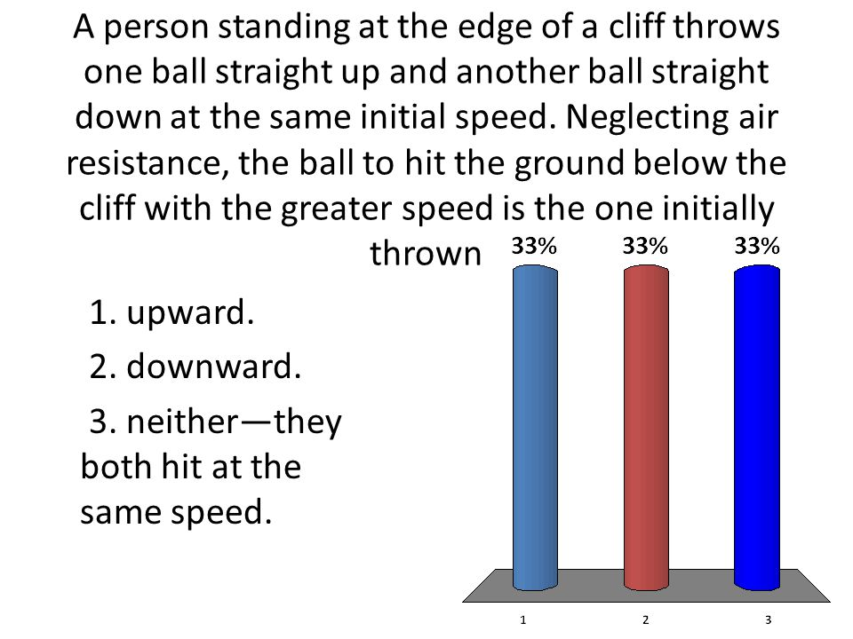 A person standing at the edge of a cliff throws one ball straight up and another ball straight down at the same initial speed. Neglecting air resistance, the ball to hit the ground below the cliff with the greater speed is the one initially thrown
