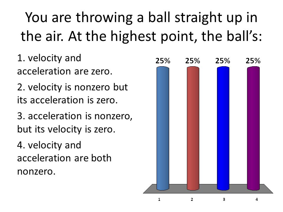 You are throwing a ball straight up in the air