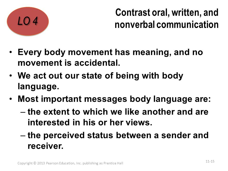 Contrast oral, written, and nonverbal communication
