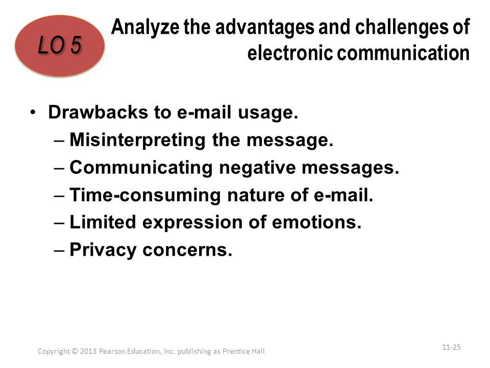 Analyze the advantages and challenges of electronic communication