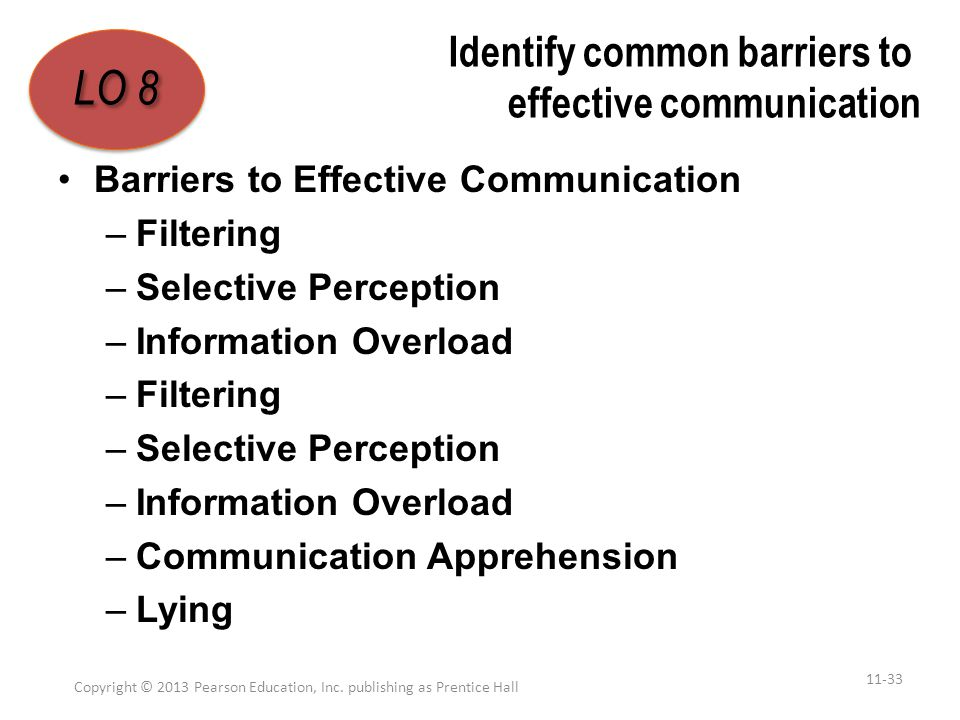 Identify common barriers to effective communication