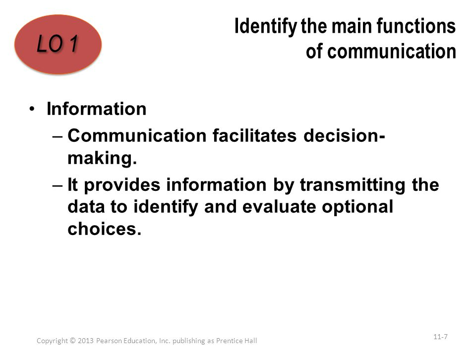Identify the main functions of communication