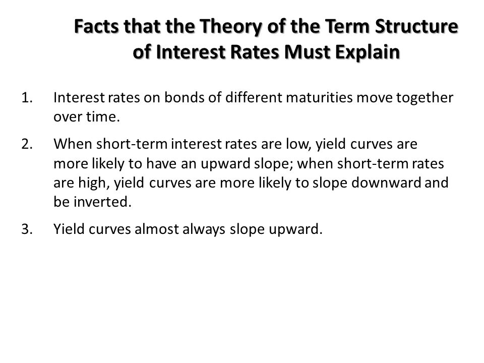 Facts that the Theory of the Term Structure of Interest Rates Must Explain