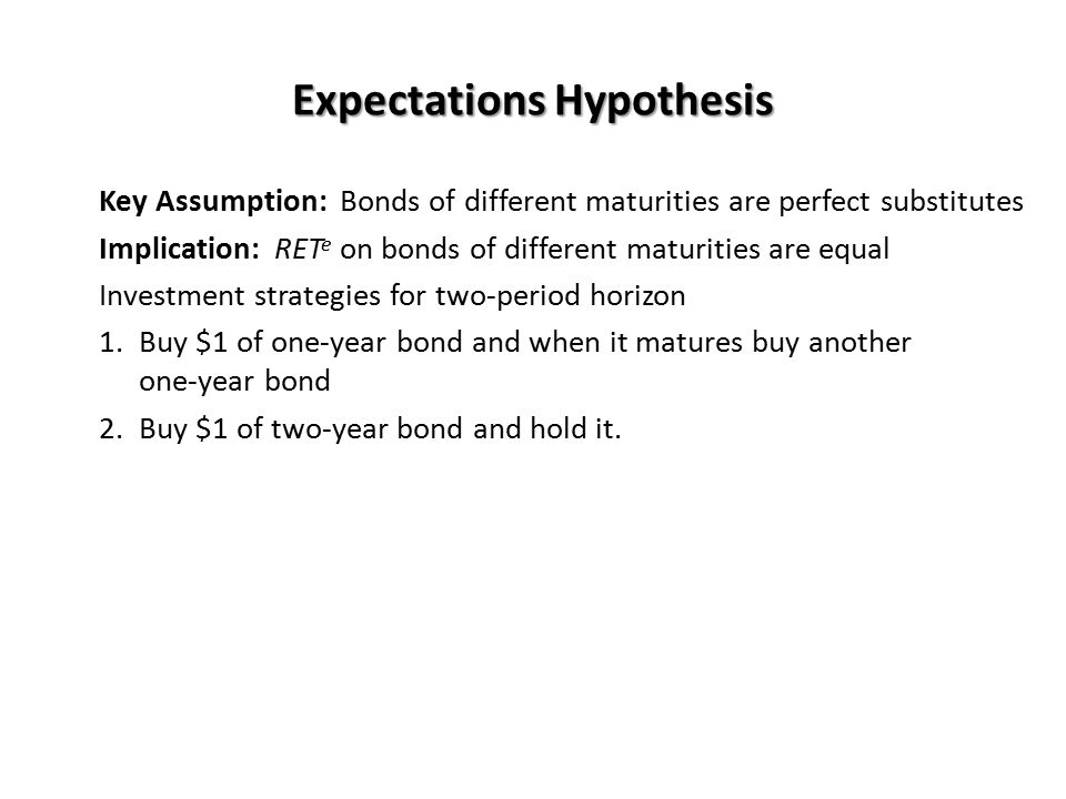 Expectations Hypothesis