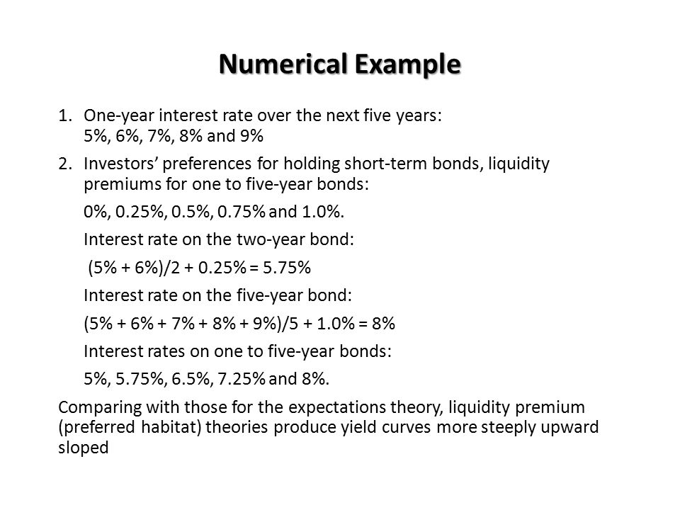 Numerical Example 1. One-year interest rate over the next five years: 5%, 6%, 7%, 8% and 9%