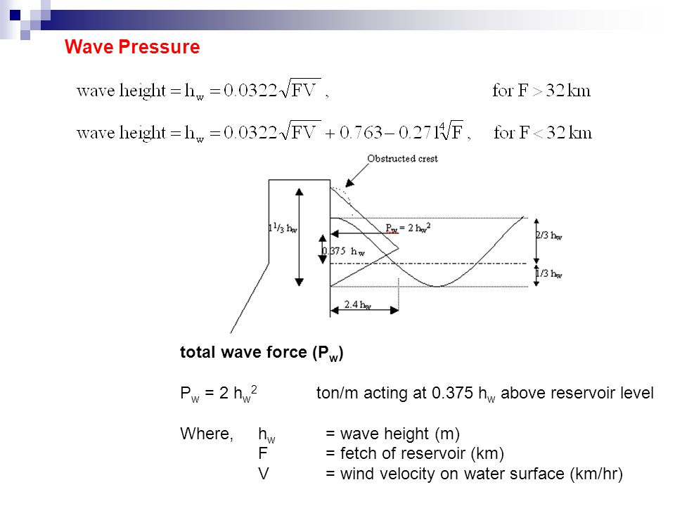 Wave Pressure total wave force (Pw)
