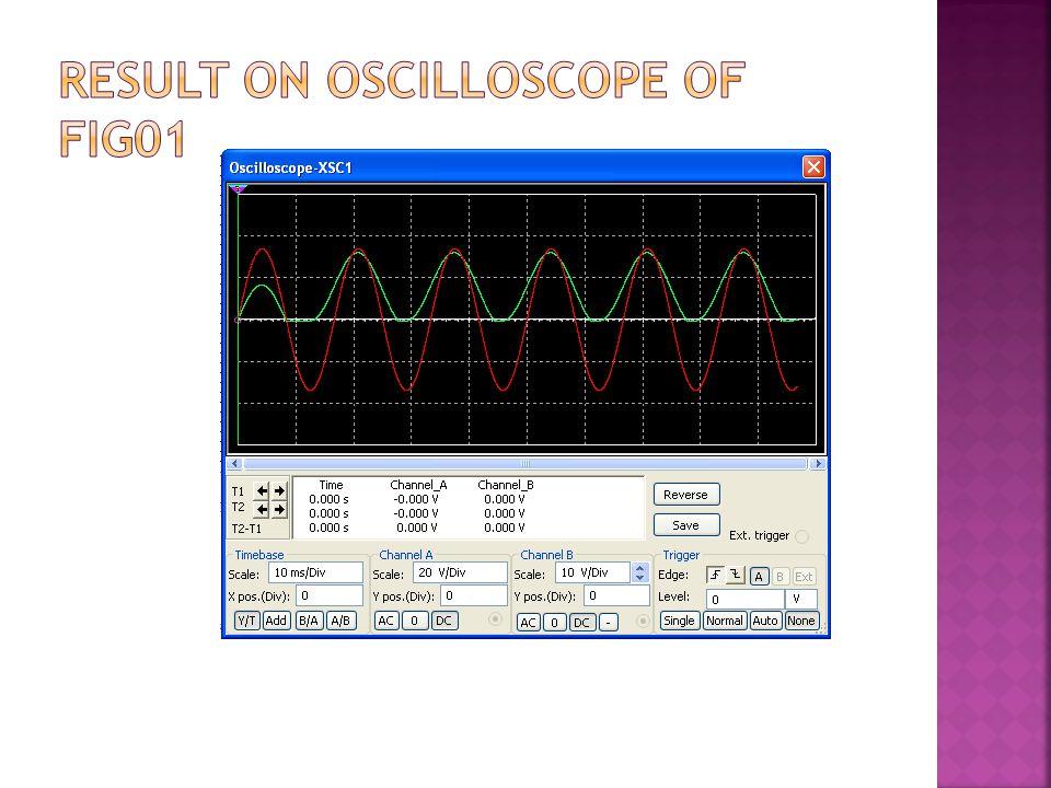Result on Oscilloscope of Fig01