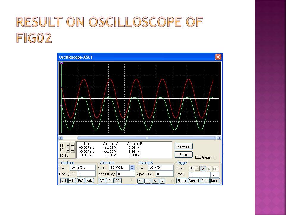 Result on Oscilloscope of Fig02