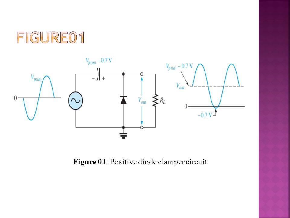 Diode Clamper Circuit. By:Engr.Irshad Rahim Memon - ppt video ...