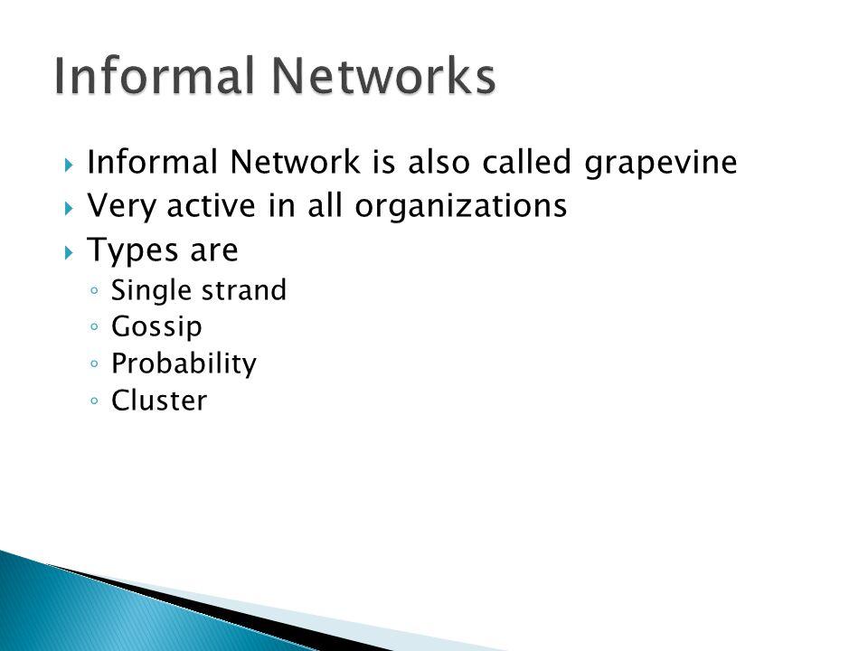 Informal Networks Informal Network is also called grapevine