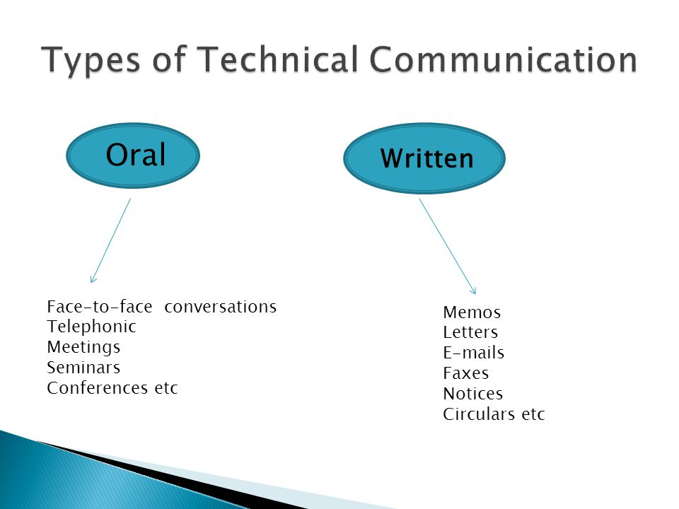 Types of Technical Communication