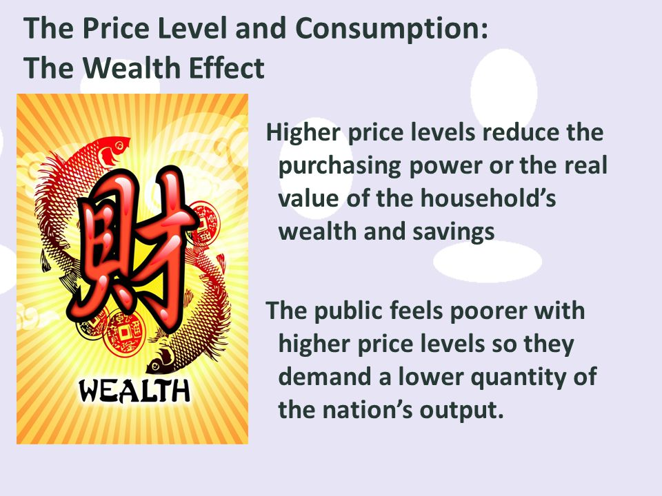 The Price Level and Consumption: The Wealth Effect
