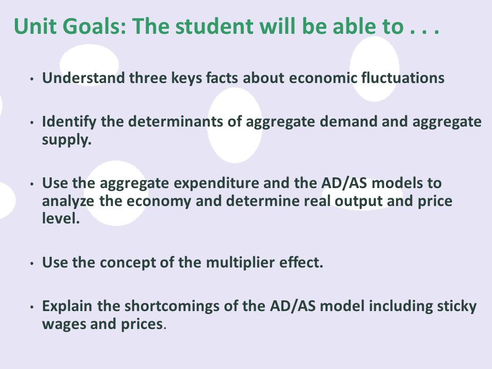 Unit Goals: The student will be able to . . .