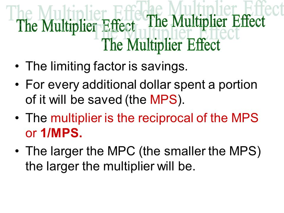 The Multiplier Effect The Multiplier Effect The Multiplier Effect