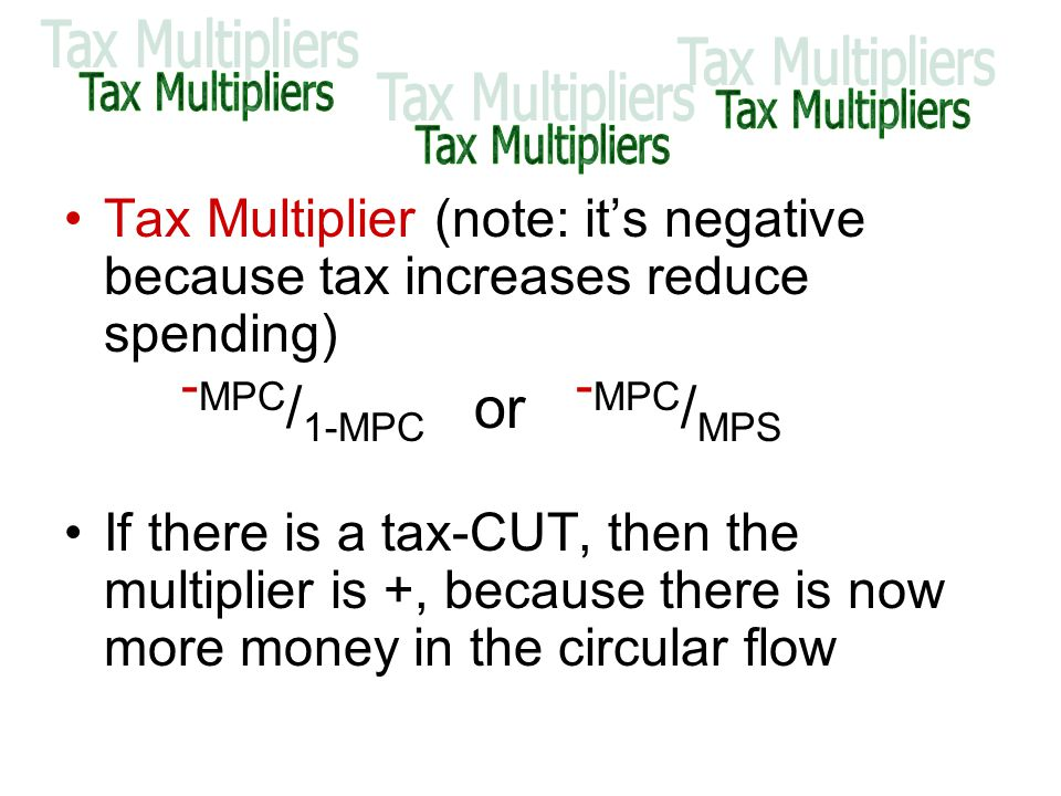 Tax Multipliers Tax Multipliers. Tax Multipliers. Tax Multiplier (note: it's negative because tax increases reduce spending)