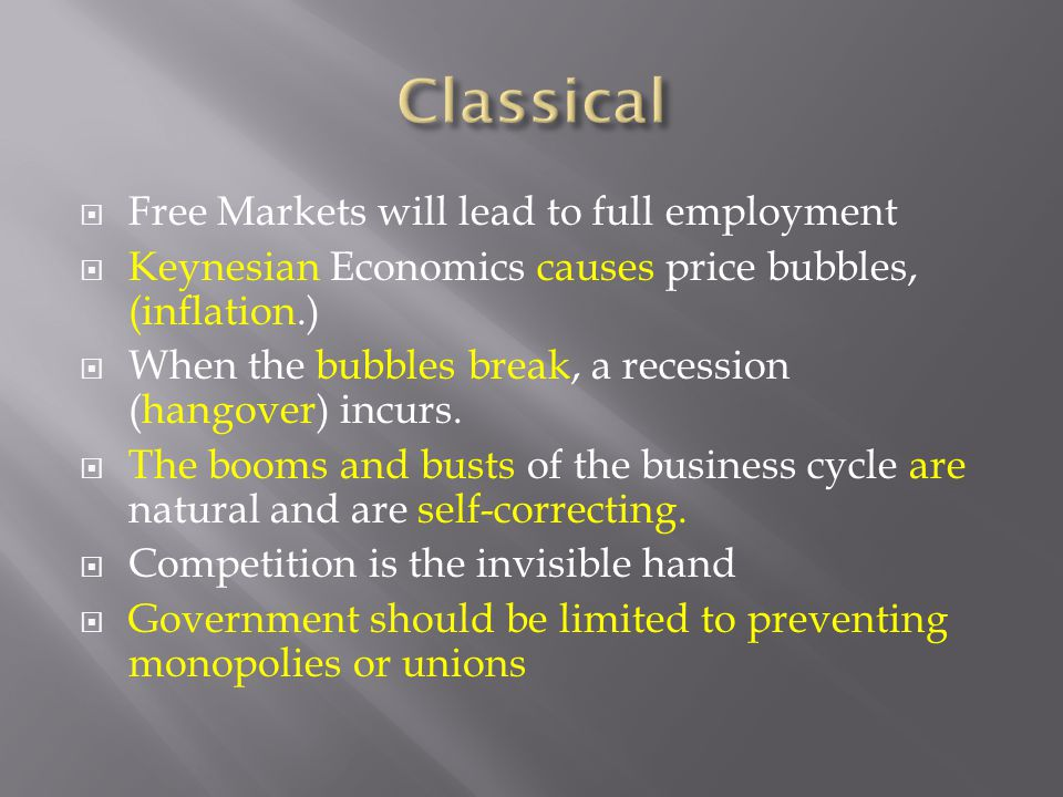 Classical Free Markets will lead to full employment