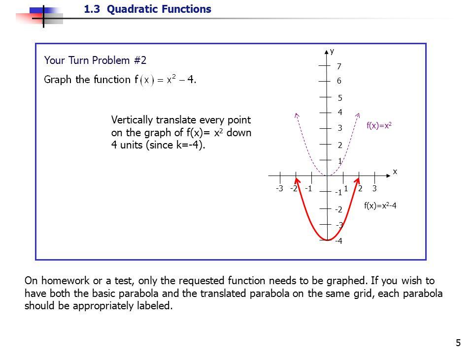 x -3 -2 -1 1 2 3. 4. 3. 2. 1. f(x)=x2. f(x)=x2-4. -1. -2. -3. -4. y.