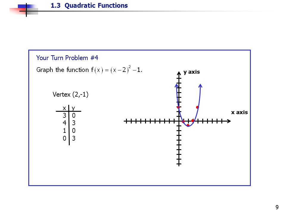 Your Turn Problem #4 x axis y axis Vertex (2,-1) x y 3 0 4 3 1 0 0 3