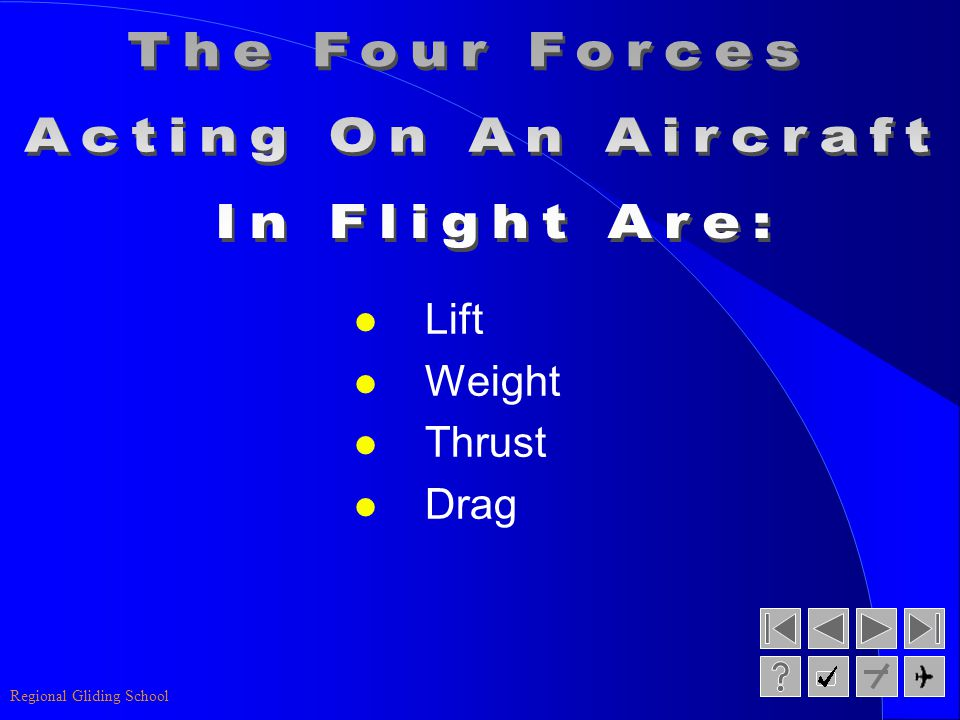 The Four Forces Acting On An Aircraft In Flight Are: Lift Weight