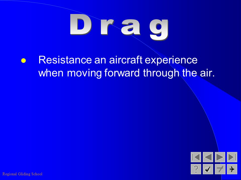 Drag Resistance an aircraft experience when moving forward through the air.
