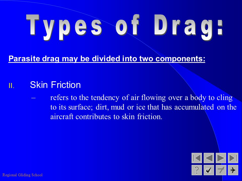 Types of Drag: Skin Friction