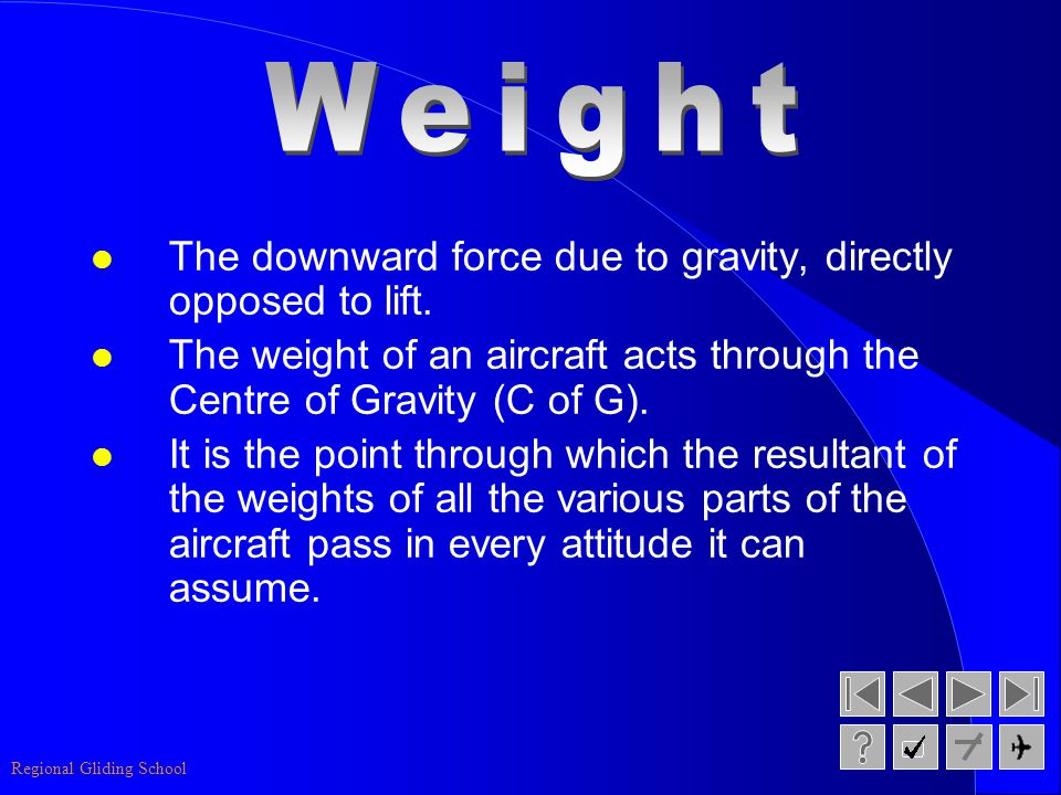 Weight The downward force due to gravity, directly opposed to lift.