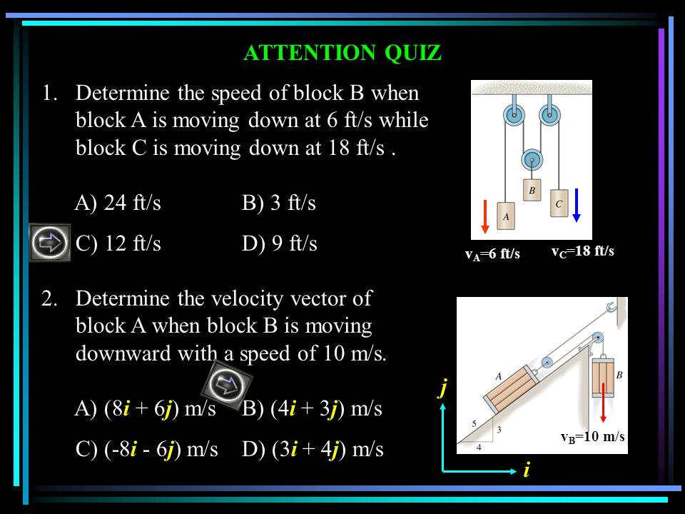 A) (8i + 6j) m/s B) (4i + 3j) m/s C) (-8i - 6j) m/s D) (3i + 4j) m/s j