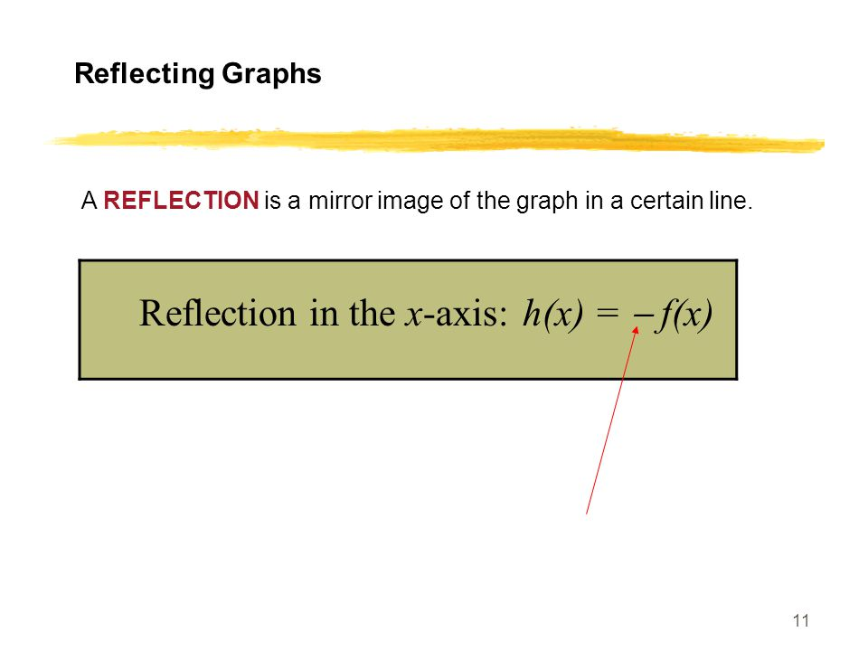Reflecting Graphs A REFLECTION is a mirror image of the graph in a certain line.