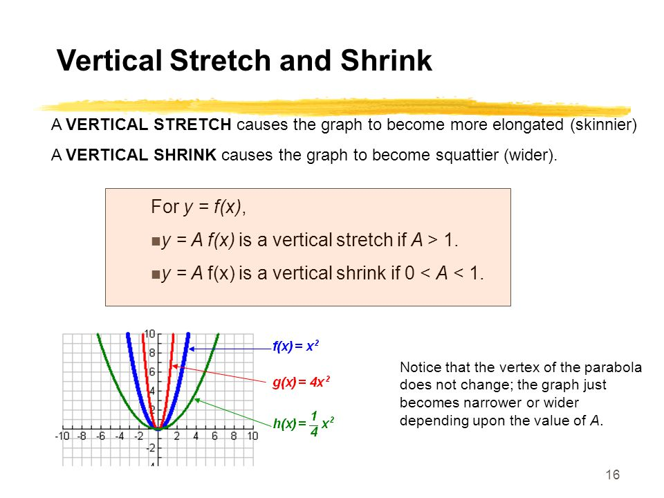 Vertical Stretch and Shrink