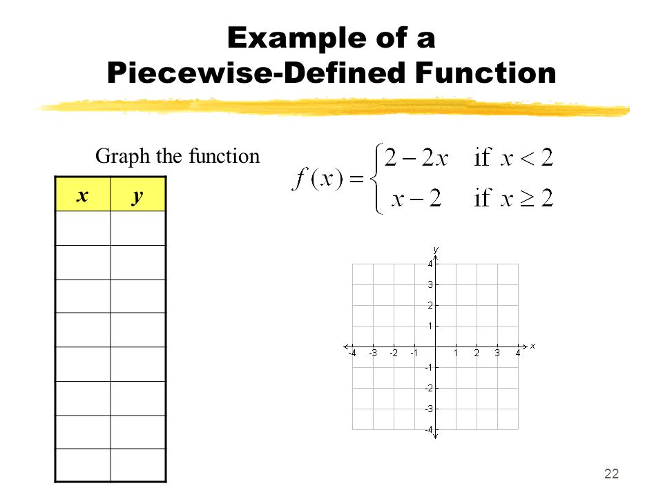 Example of a Piecewise-Defined Function