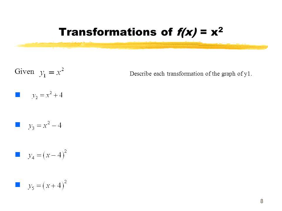Transformations of f(x) = x2