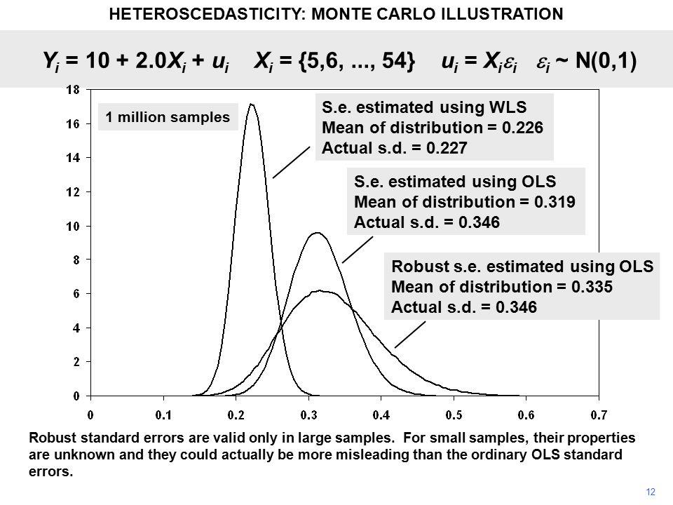 HETEROSCEDASTICITY: MONTE CARLO ILLUSTRATION