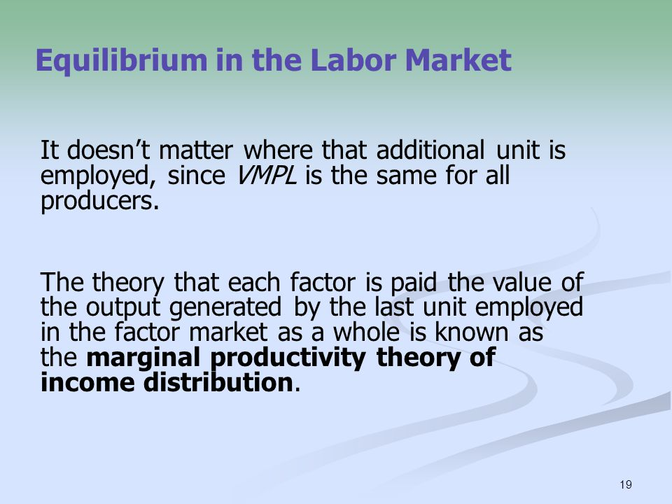 Equilibrium in the Labor Market