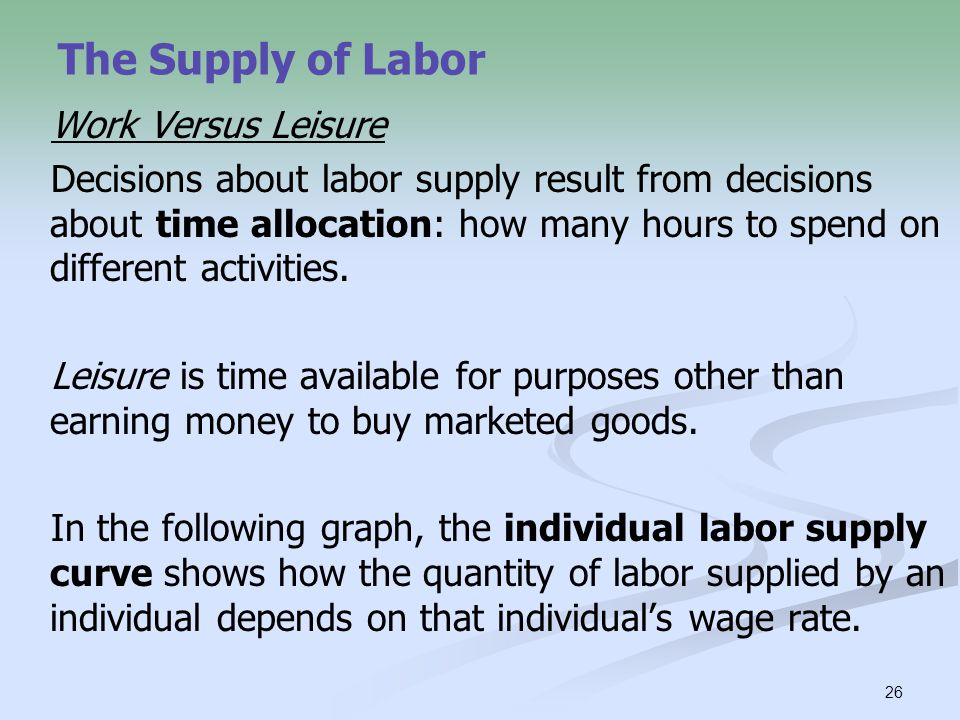 The Supply of Labor Work Versus Leisure