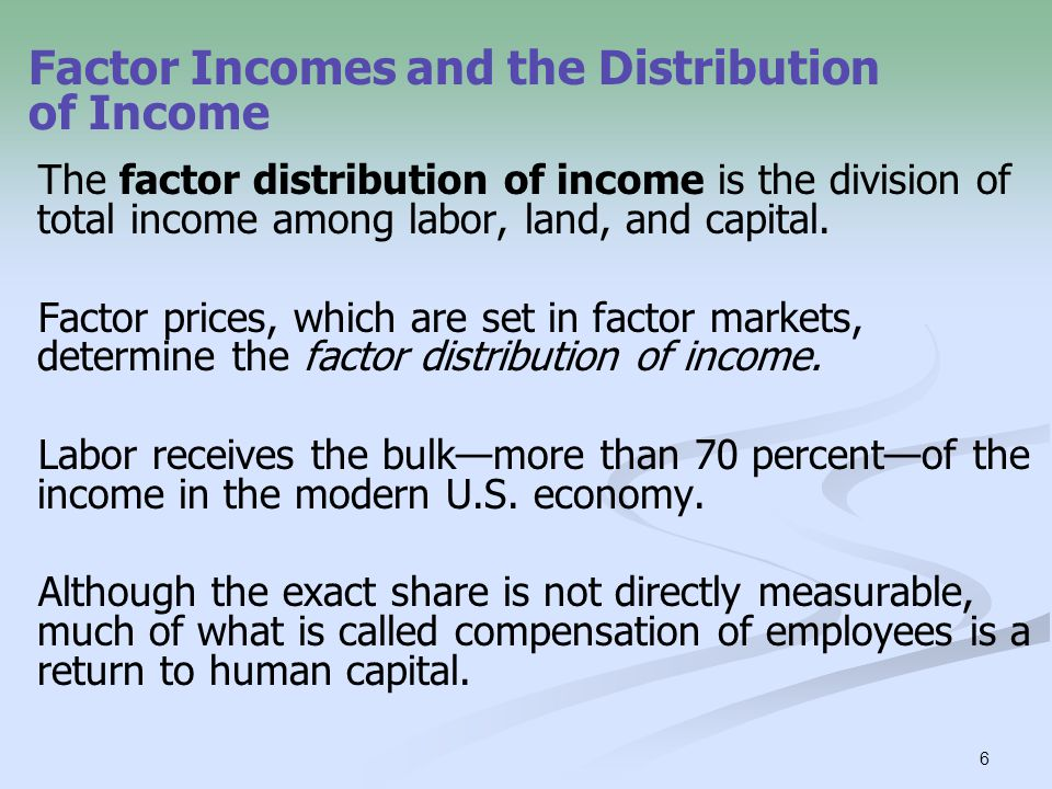 Factor Incomes and the Distribution of Income
