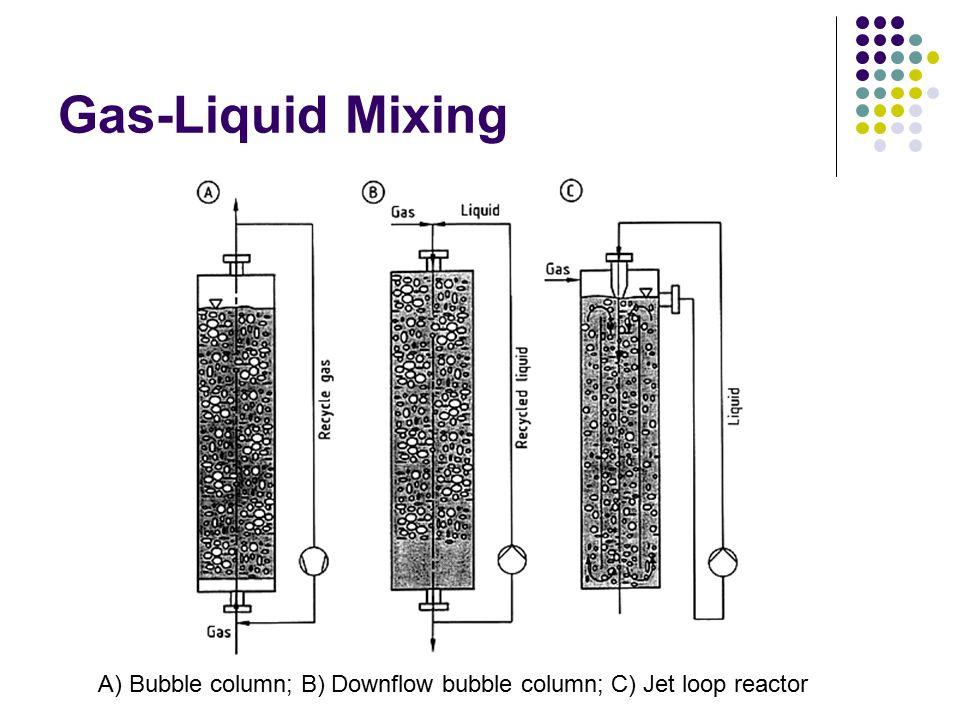Gas-Liquid Mixing A) Bubble column; B) Downflow bubble column; C) Jet loop reactor
