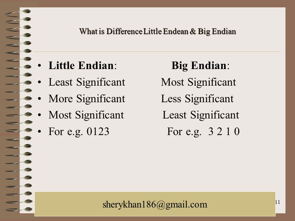 What is Difference Little Endean & Big Endian