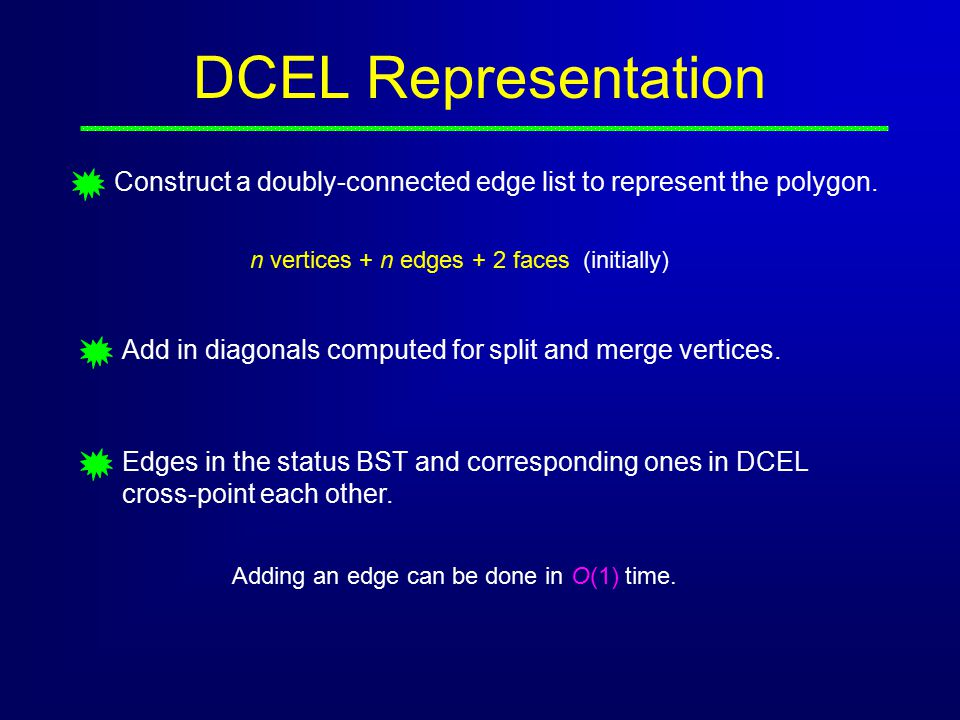 DCEL Representation Construct a doubly-connected edge list to represent the polygon. n vertices + n edges + 2 faces (initially)