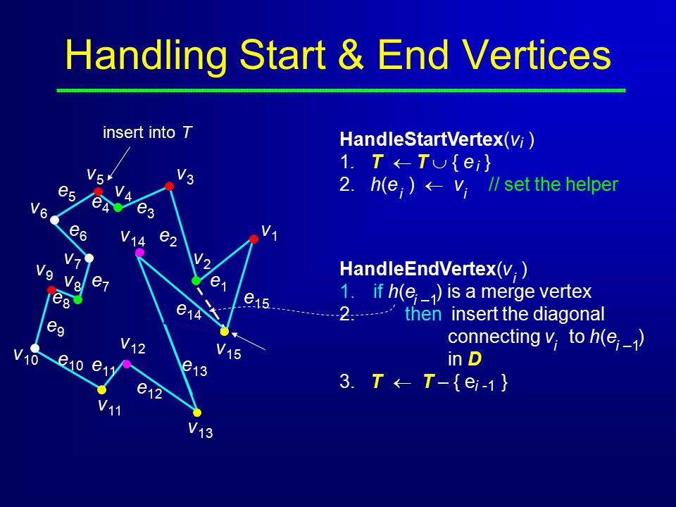 Handling Start & End Vertices