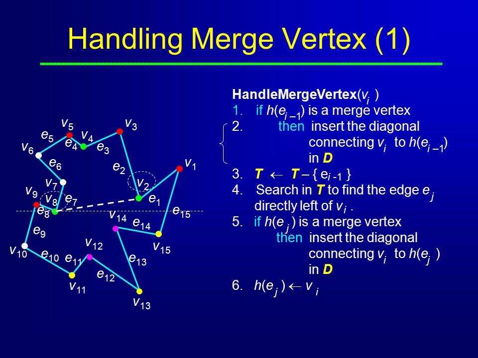 Handling Merge Vertex (1)