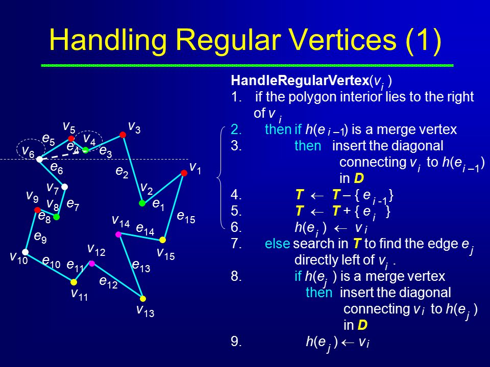 Handling Regular Vertices (1)