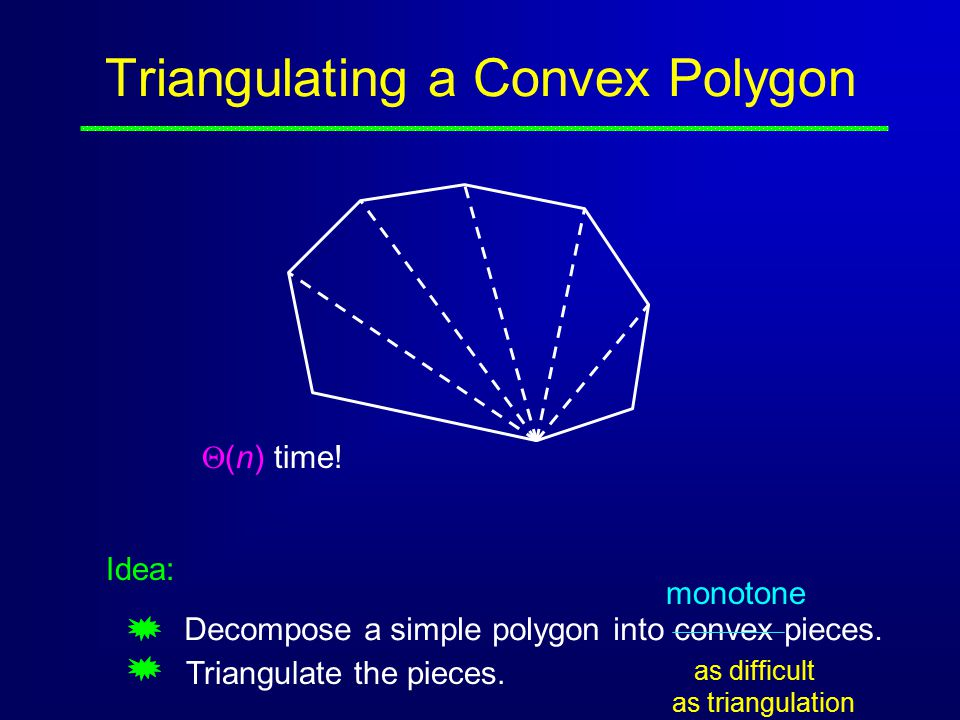 Triangulating a Convex Polygon