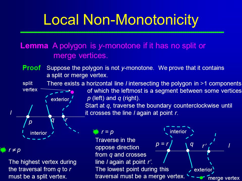 Local Non-Monotonicity