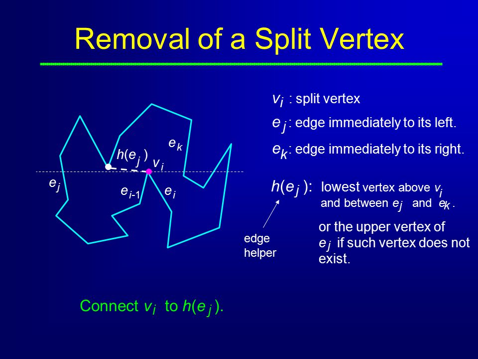 Removal of a Split Vertex