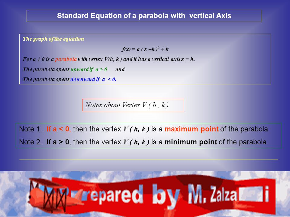Standard Equation of a parabola with vertical Axis