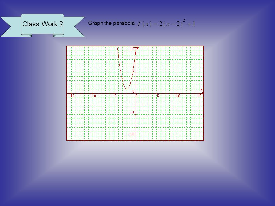 Class Work 2 Graph the parabola