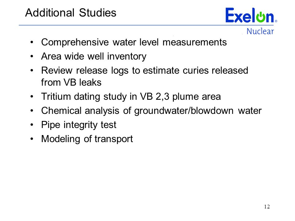 Additional Studies Comprehensive water level measurements